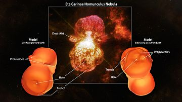 3D model of Homunculus Nebula, shown from front and rear, on either side of an actual image
