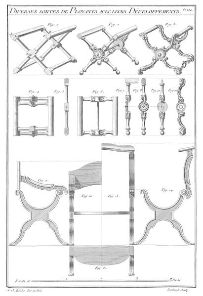 File:A-J Roubo - L'Art du Menuisier - Planche 224.png