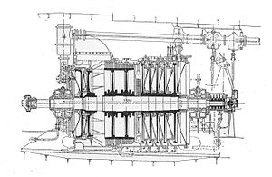 Steam turbine - Diagram of an AEG marine steam turbine circa 1905