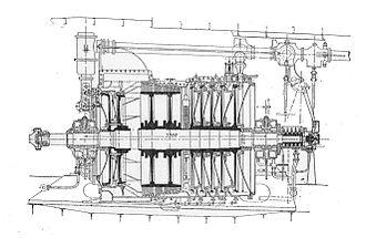 Steam turbine - Diagram of an AEG marine steam turbine circa 1905