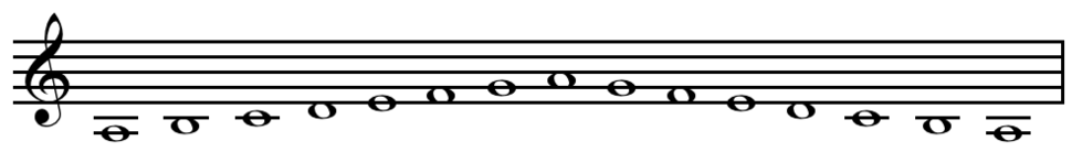 A natural minor scale ascending and descending