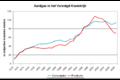Aardgas Productie en Consumptie VK.png