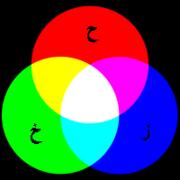 لون جمعي 180px-AdditiveColor-ar