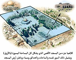 Al-Aqsa Mosque distance.jpg