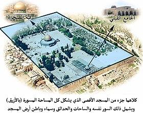 """أعداد المحتلين يقتحمون الأقصى """"يوم 280px-Al-Aqsa_Mosque_distance.jpg"""
