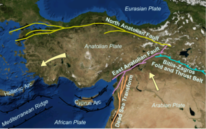 2011 Van earthquakes - Map of tectonic faults surrounding the Anatolian Plate in Turkey, including the Zagros fold and thrust belt which extends to Iran