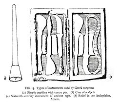 A number of ancient Greek surgical tools. On the left is a trephine; on the right, a set of scalpels. Hippocratic medicine made good use of these tools.