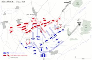 Battle Military engagement