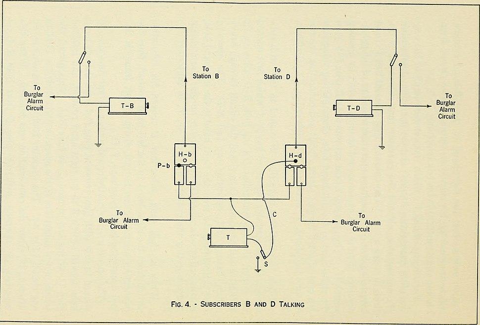 Bell telephone magazine (1922) (14569847558)