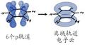 Benzene-orbitals2.png