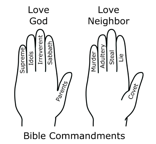 bible third commandment colouring pages (page 2)