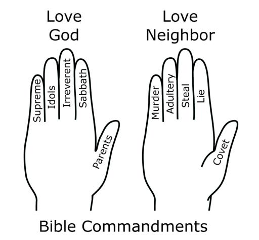 Bible Commandments Hand Mnemonic
