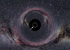 Illustration of the event horizon (Schwarzschi...