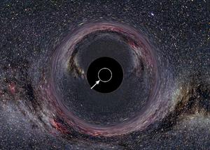 Illustration of the event horizon (Schwarzschi...