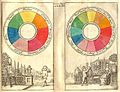 Boutet color wheel.jpg