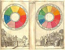 Analogous colors - Wikipedia