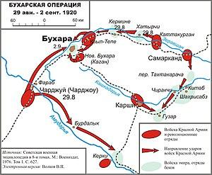 Bukharan People's Soviet Republic - Bukhara military operation, 1920.
