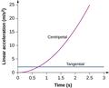 CNX UPhysics 10 03 Prob9 img.png