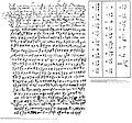 Carta-cifrada-de-25-06-1532-de-Hernan-Cortes-y-tabla-de-su-codigo.jpg