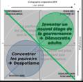 Cartographie nouvel étage de gouvernance.png