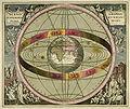 Cellarius Harmonia macrocosica 1708 Scenographia systematis mundani ptolemaici.jpg