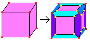 Chamfer (geometry) - Image: Chamfered cube example