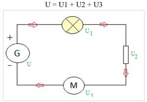 Circuit électrique en série - Tension.png