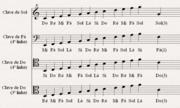 Musical notations