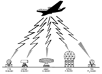 College Dropout mission air search radars interface with aircraft.png