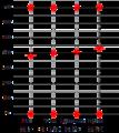 Comparison of major chords (0,4,7).png