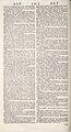 Cyclopaedia, Chambers - Volume 1 - 0117.jpg