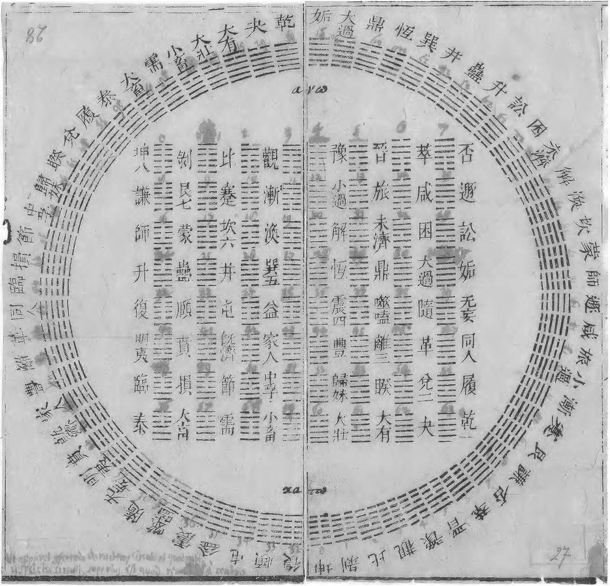 Hexagram I Ching Wikipedia
