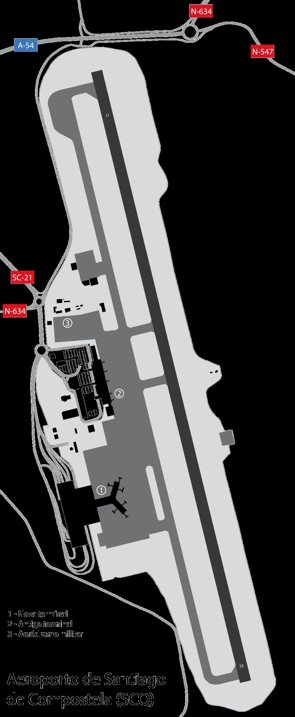 Diagrama SCQ