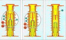 Sulfur hexafluoride circuit breaker wikipedia auto blast circuit breaker sciox Images