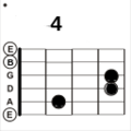 Do diesis minore 7 accordo chitarra 1a versione - C sharp minor 7 guitar chord version 1.png