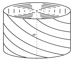 Blue phase mode LCD - Figure 3: Perspective view on the double twist cylinder. The lines on the outside are supposed to indicate a 45° rotation of the director at that distance from the center line.