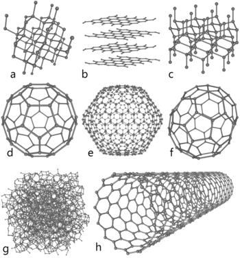 Some allotropes of carbon: a) diamond; b) graphite; c) lonsdaleite; d-f) fullerenes (C60, C540, C70); g) amorphous carbon; h) carbon nanotube.