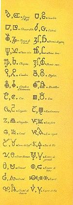 Elementsymbole zur Zeit Antoine Laurent de Lavoisier, Teil 2