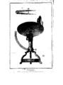 Encyclopedie volume 3-406.png