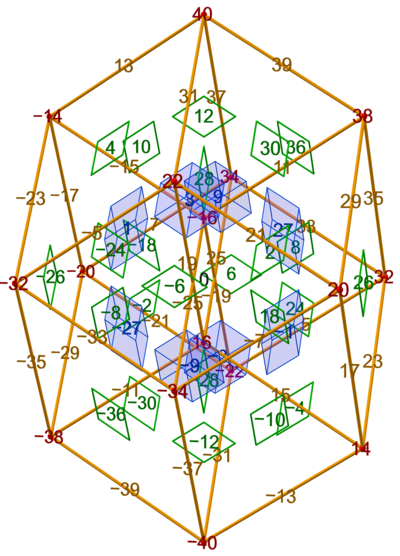 Face lattice of the tesseract, labels.png