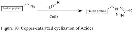 Figure 10. Copper-catalyzed cyclization of Azides.jpg