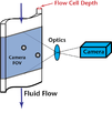 Flow cell Cross Section.png