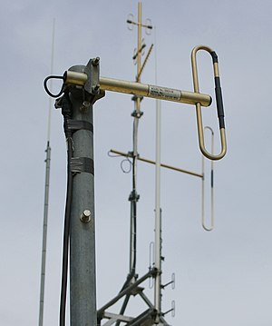 Dipole antenna - Folded dipole antenna
