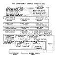 GWNBF KJJR HONBU Takagi Ryu Genealogy.jpg
