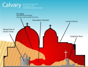 Golgotha cross-section.png