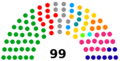 Haitian Chamber of Deputies - elections 2010-2011.png