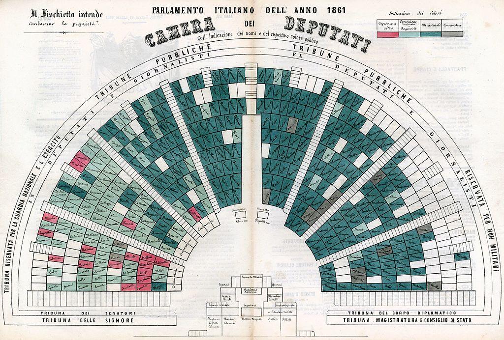 File il fischietto 13 luglio 1861 camera dei deputati for Numero senatori e deputati in italia