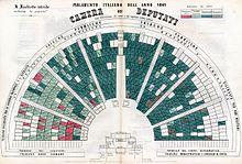 elezioni politiche italiane del 1861 wikipedia