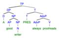 Instrumental Argument Tree.png