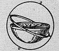 Kardanischer-Kompass.jpg